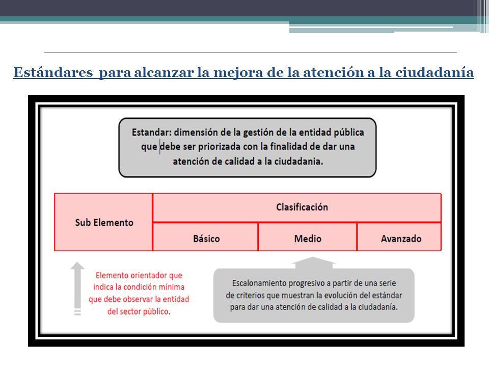 Medición y satisfacción de la ciudadanía Mejora de la Atención y Orientación a la Ciudadanía Sub-elementos Clasificación BásicoMedioAvanzado Registro de resultados de la medición de la gestión Se registran las actividades realizadas de manera manual.