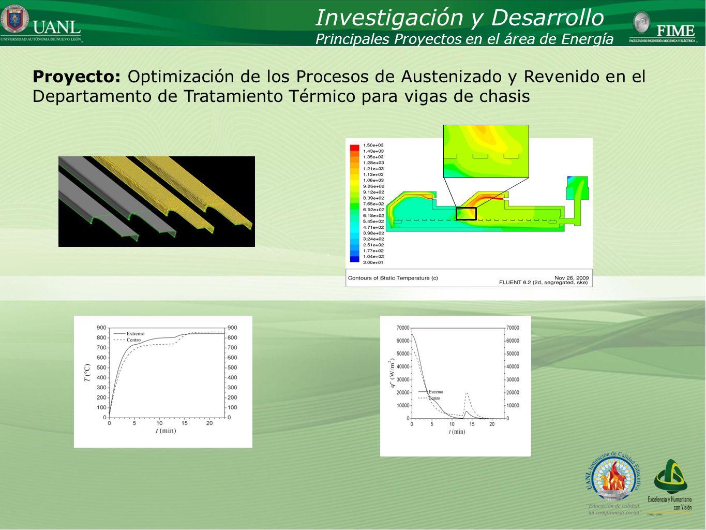 Presentado por: Ing. Esteban Báez Villarreal Director UNIVERSIDAD AUTÓNOMA DE NUEVO LEÓN Facultad de Ingeniería Mecánica y Eléctrica Investigación y D