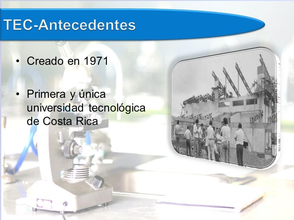 Creado en 1971 Primera y única universidad tecnológica de Costa Rica
