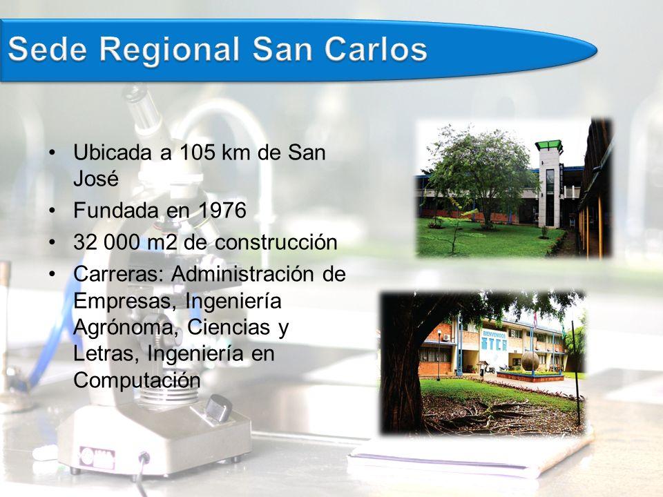 Ubicada a 105 km de San José Fundada en 1976 32 000 m2 de construcción Carreras: Administración de Empresas, Ingeniería Agrónoma, Ciencias y Letras, Ingeniería en Computación