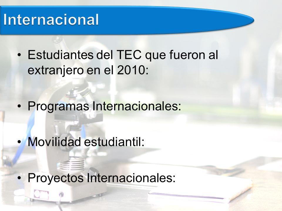 Estudiantes del TEC que fueron al extranjero en el 2010: Programas Internacionales: Movilidad estudiantil: Proyectos Internacionales: