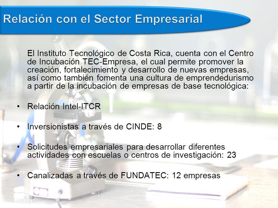 El Instituto Tecnológico de Costa Rica, cuenta con el Centro de Incubación TEC-Empresa, el cual permite promover la creación, fortalecimiento y desarrollo de nuevas empresas, así como también fomenta una cultura de emprendedurismo a partir de la incubación de empresas de base tecnológica: Relación Intel-ITCR Inversionistas a través de CINDE: 8 Solicitudes empresariales para desarrollar diferentes actividades con escuelas o centros de investigación: 23 Canalizadas a través de FUNDATEC: 12 empresas
