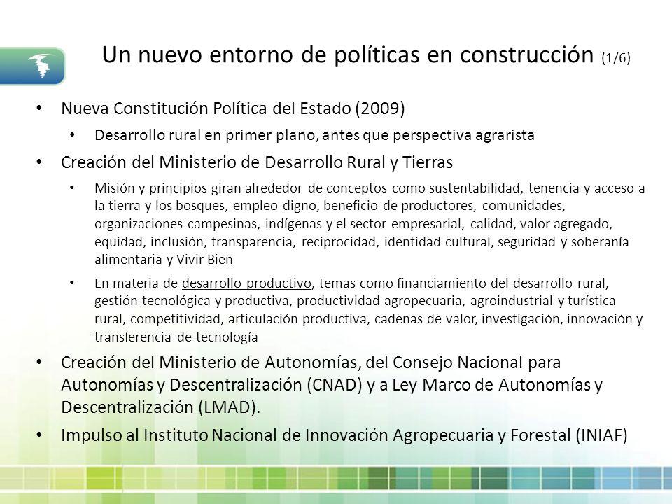 Un nuevo entorno de políticas en construcción (1/6) Nueva Constitución Política del Estado (2009) Desarrollo rural en primer plano, antes que perspect