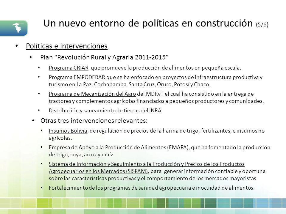 Un nuevo entorno de políticas en construcción (5/6) Políticas e intervenciones Plan Revolución Rural y Agraria 2011-2015 Programa CRIAR que promueve l