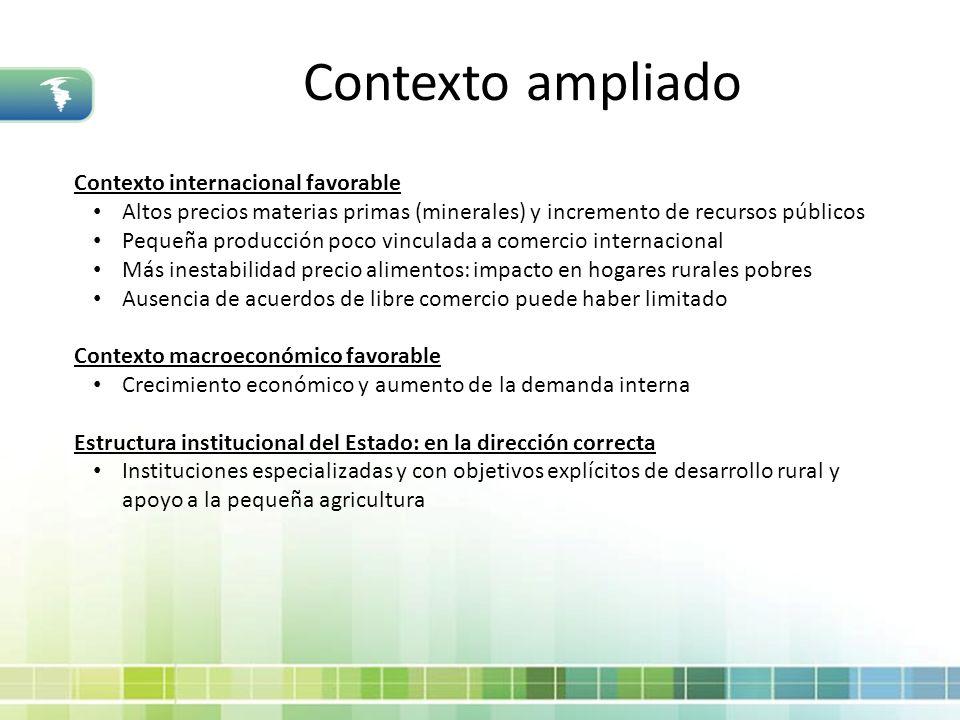Contexto ampliado Contexto internacional favorable Altos precios materias primas (minerales) y incremento de recursos públicos Pequeña producción poco