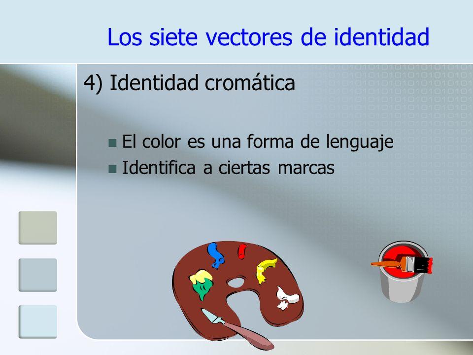 Los siete vectores de identidad 3) La simbología gráfica La imagen es más fuerte que la palabra Es más fácil ver que leer BBVA Bancomer +