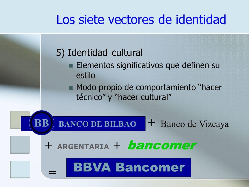 Los siete vectores de identidad 4) Identidad cromática El color es una forma de lenguaje Identifica a ciertas marcas