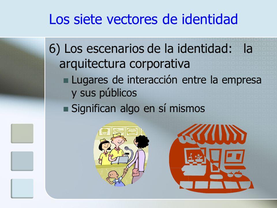 Los siete vectores de identidad 5) Identidad cultural Elementos significativos que definen su estilo Modo propio de comportamiento hacer técnico y hac