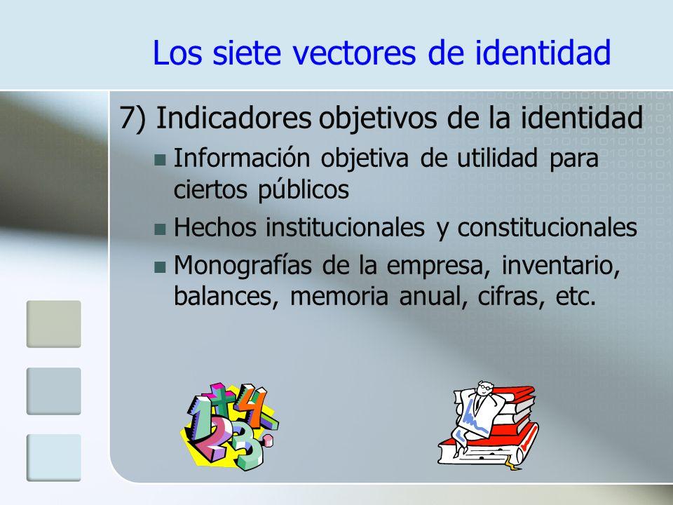 Los siete vectores de identidad 6) Los escenarios de la identidad: la arquitectura corporativa Lugares de interacción entre la empresa y sus públicos