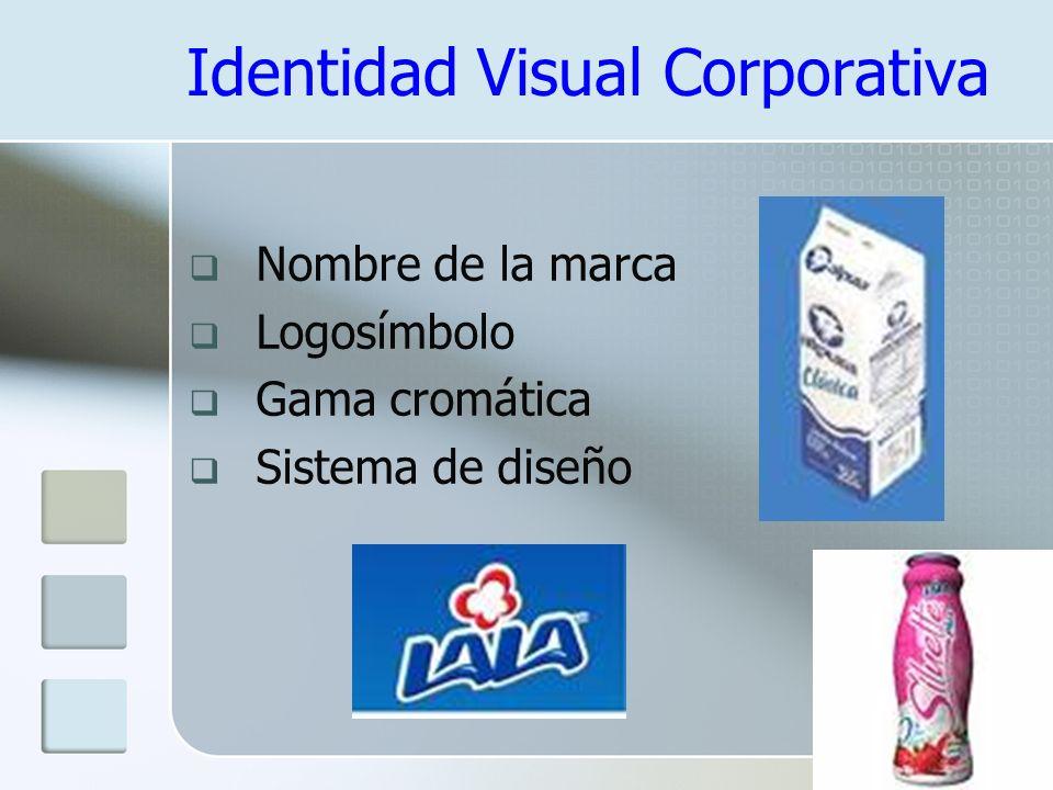Nombre de la marca Logosímbolo Gama cromática Sistema de diseño Identidad Visual Corporativa