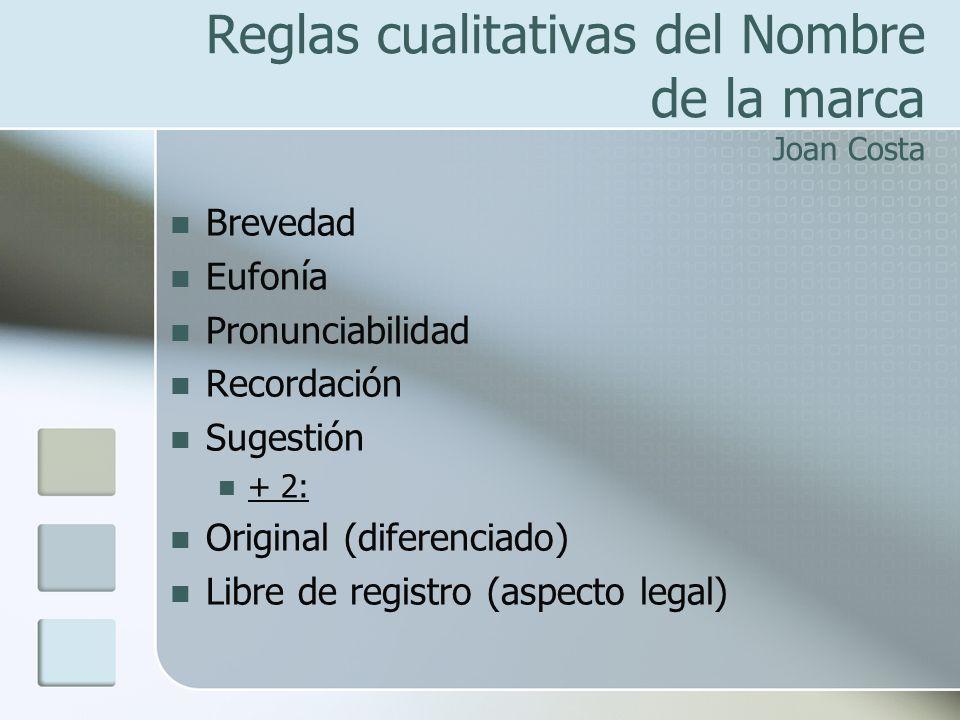 Reglas cualitativas del Nombre de la marca Joan Costa Brevedad Eufonía Pronunciabilidad Recordación Sugestión + 2: Original (diferenciado) Libre de registro (aspecto legal)