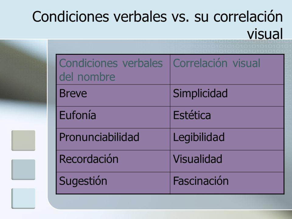 Condiciones verbales vs.