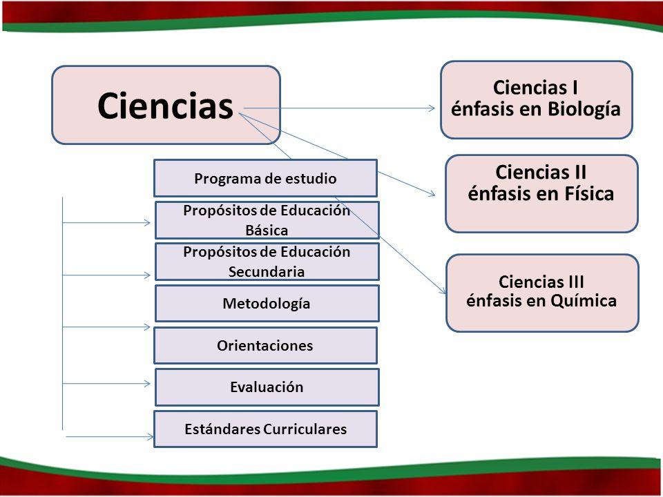 Ciencias I Biología Tabla de Contenidos Planeación Didáctica Espacio para compartir Bloque I Bloque II Bloque IV Bloque V Bloque I Bloque II Bloque IV Bloque V