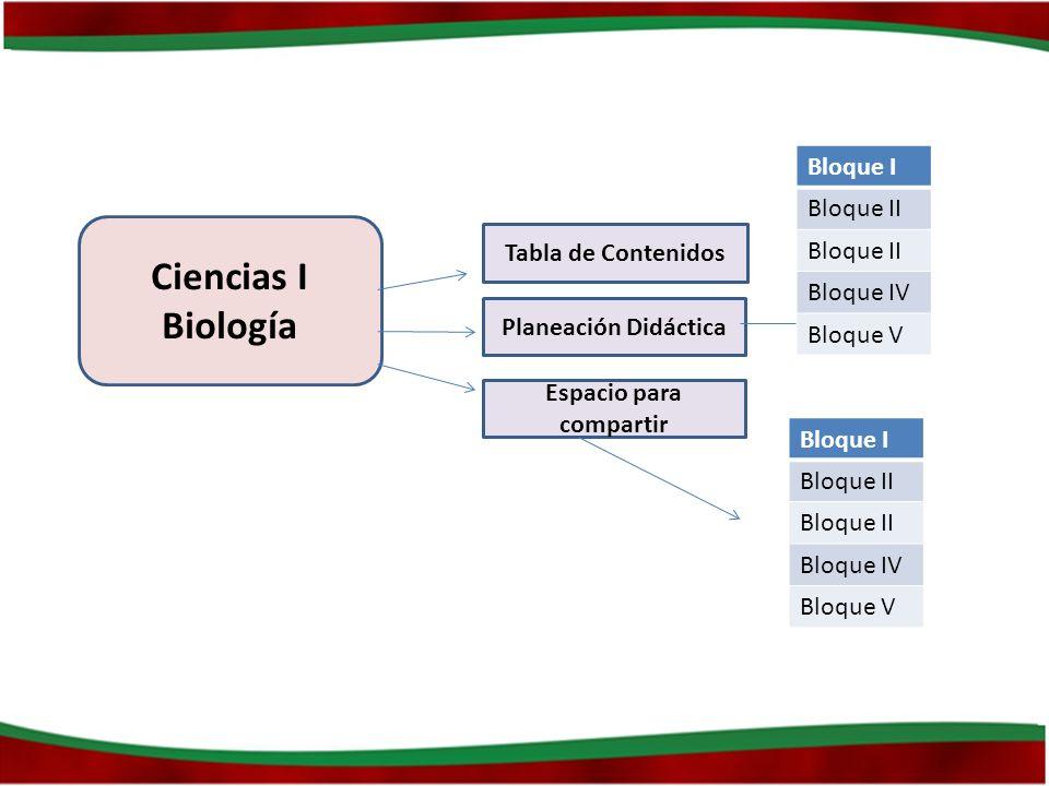 Ciencias I Biología Tabla de Contenidos Planeación Didáctica Espacio para compartir Bloque I Bloque II Bloque IV Bloque V Bloque I Bloque II Bloque IV