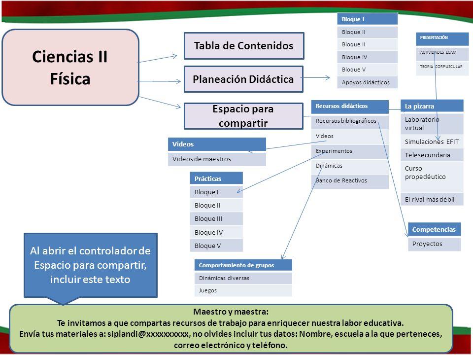 Ciencias III Química Tabla de Contenidos Planeación Didáctica Espacio para compartir Estructuras moleculares Material divertiquímica Orientaciones para el aprendizaje Prácticas de laboratorio Ejemplos de exámenes Tablas periódicas Bloque I Bloque II Bloque IV Bloque V Apoyos didácticos ESTADOS DE LA MATERIA ESTRUCTURA ATÓMICA ESTRUCTURA MOLECULAR LABORATORIO VIRTUAL DE QUÍMICA PRÁCTICAS DE LABORATORIO DE MAESTROS