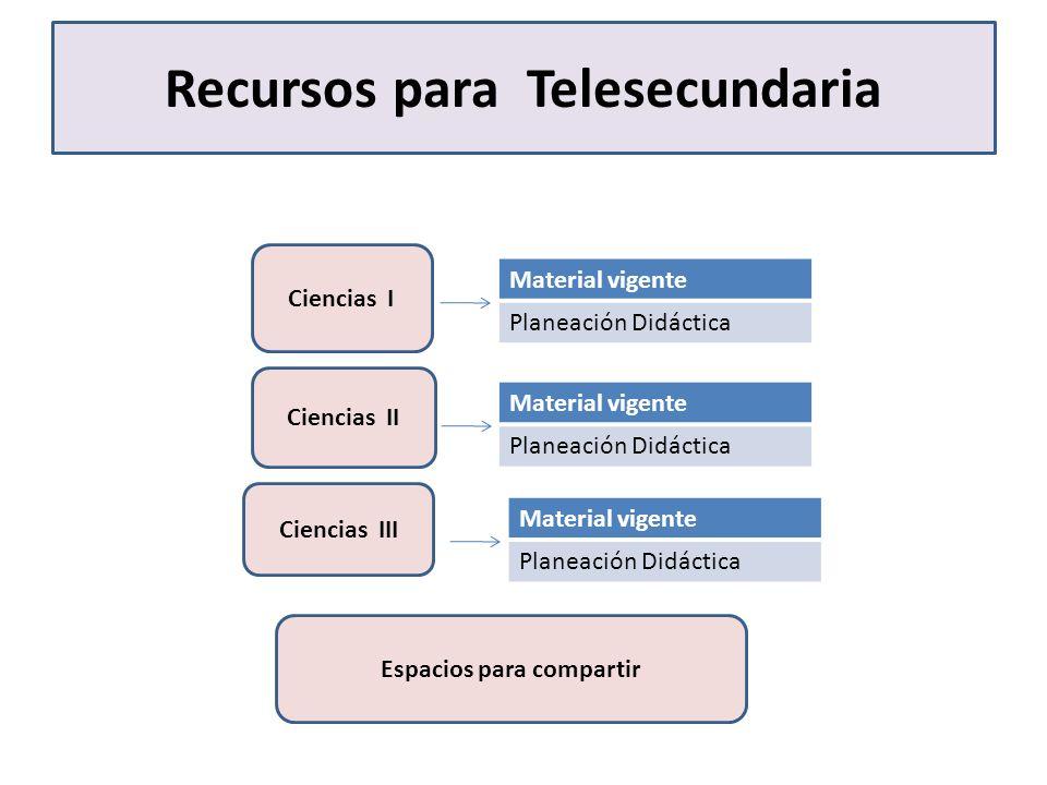 Material vigente Planeación Didáctica Recursos para Telesecundaria Ciencias II Espacios para compartir Ciencias III Ciencias I Material vigente Planea
