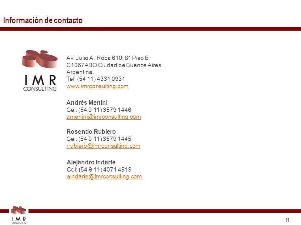 11 Información de contacto Av.Julio A.
