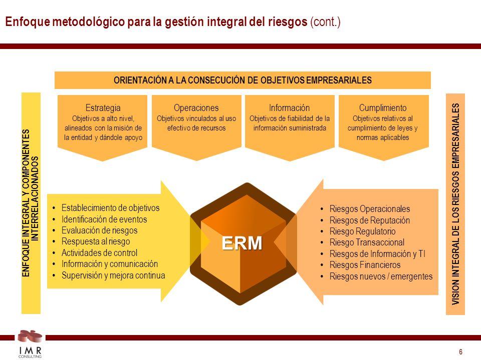 7 ERM está intrínsecamente ligado a la estrategia empresarial y orientado a la mejora continua Optimización del Mapa de Riesgos Definición del Mapa de Riesgos Estructura de Gestión de Riesgos Medición, Monitoreo y Respuesta Enfoque metodológico para la gestión integral del riesgos (cont.)ERM ESTRATEGIA DE RIESGO