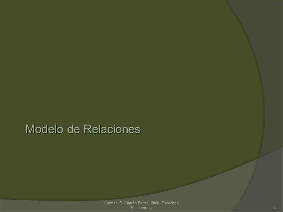Modelo de Relaciones 14 Carmen R. Cintrón Ferrer, 2008, Derechos Reservados