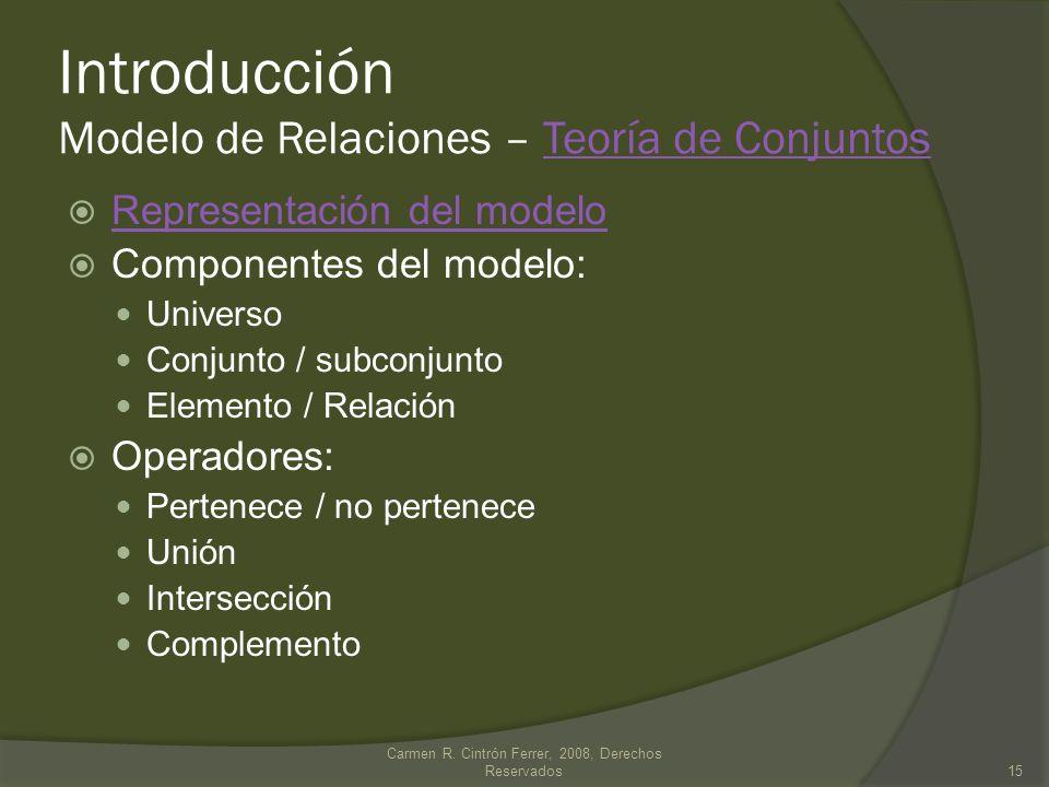 15 Introducción Modelo de Relaciones – Teoría de ConjuntosTeoría de Conjuntos Representación del modelo Componentes del modelo: Universo Conjunto / subconjunto Elemento / Relación Operadores: Pertenece / no pertenece Unión Intersección Complemento