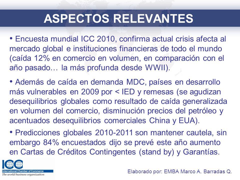 ASPECTOS RELEVANTES Encuesta mundial ICC 2010, confirma actual crisis afecta al mercado global e instituciones financieras de todo el mundo (caída 12% en comercio en volumen, en comparación con el año pasado… la más profunda desde WWII).