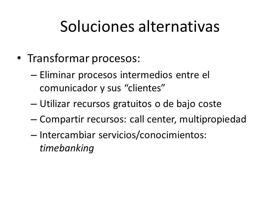 Timebanking Patrón de intercambio recíproco de servicios que utiliza unidades de tiempo como moneda de cambio Es un ejemplo de un sistema económico alternativo (trueque) Time Dollar: unidad de la moneda (el valor de una hora de trabajo de cualquier persona).