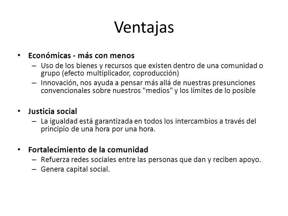 Bancos de tiempo en España Bancos de Tiempo y Monedas Sociales en España Ubicación de los bancos de tiempo y monedas sociales existentes en España (www.vivirsinempleo.org) * En azul: bancos de tiempo * En rojo: bancos de tiempo de la red Salud y Familia * En verde: monedas sociales 163 en 2010