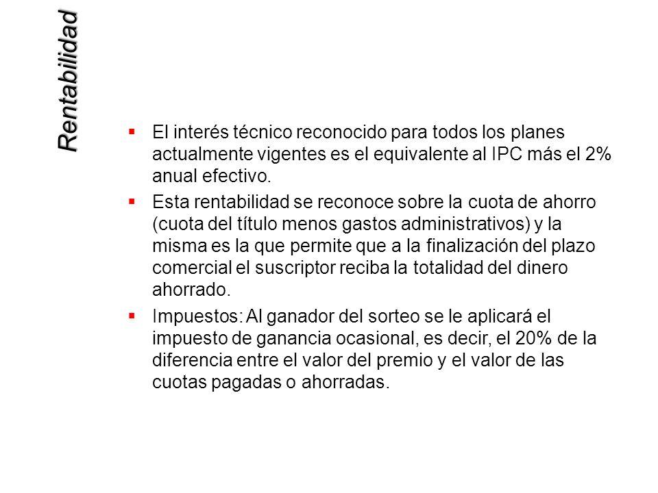 Rentabilidad El interés técnico reconocido para todos los planes actualmente vigentes es el equivalente al IPC más el 2% anual efectivo.