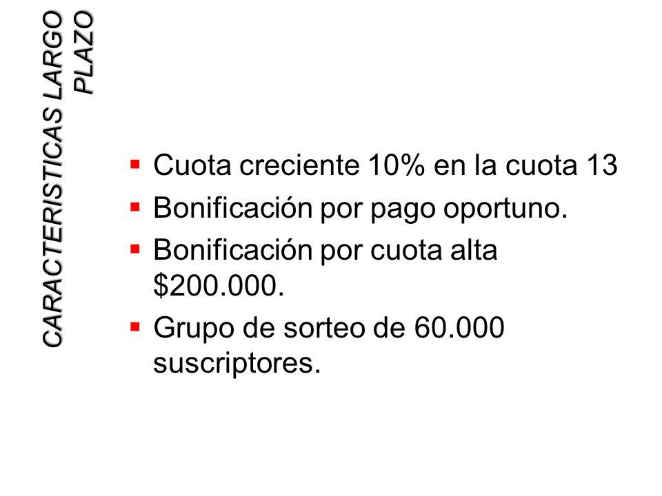 CARACTERISTICAS LARGO PLAZO Cuota creciente 10% en la cuota 13 Bonificación por pago oportuno.