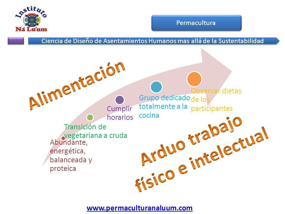 Ciencia de Diseño de Asentamientos Humanos mas allá de la Sustentabilidad Permacultura Abundante, energética, balanceada y proteica Transición de vege