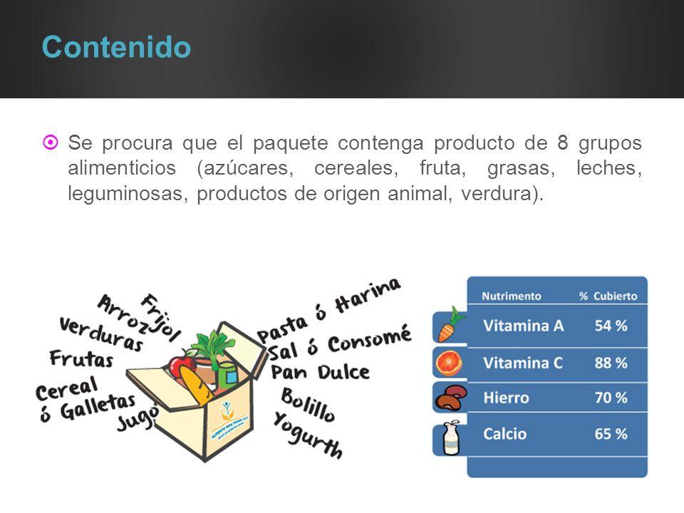 Contenido Se procura que el paquete contenga producto de 8 grupos alimenticios (azúcares, cereales, fruta, grasas, leches, leguminosas, productos de o