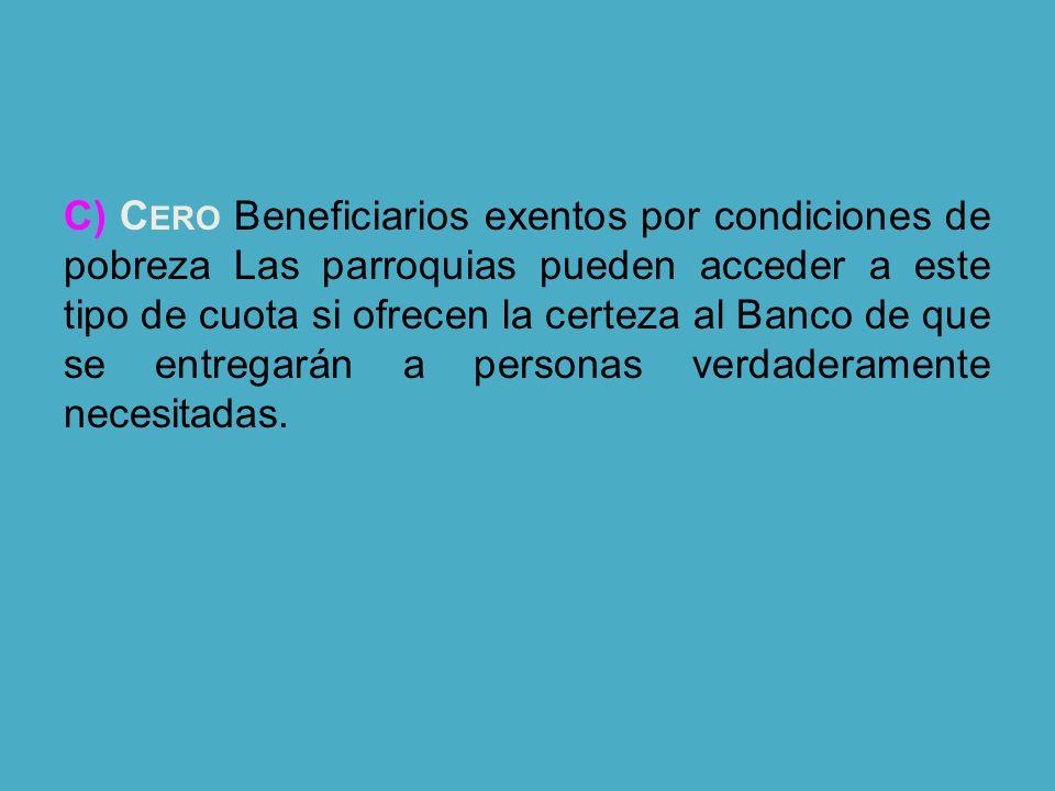 C) C ERO Beneficiarios exentos por condiciones de pobreza Las parroquias pueden acceder a este tipo de cuota si ofrecen la certeza al Banco de que se