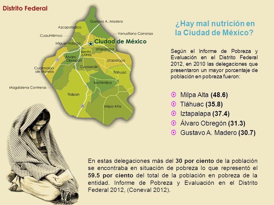 ¿Hay mal nutrición en la Ciudad de México? Según el Informe de Pobreza y Evaluación en el Distrito Federal 2012, en 2010 las delegaciones que presenta