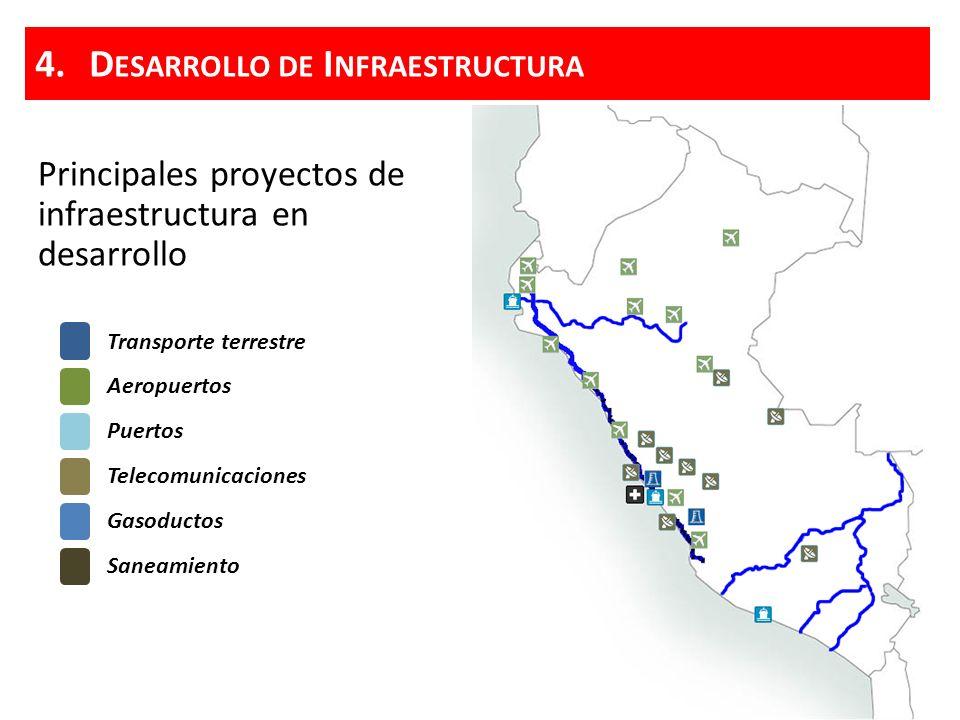 Principales proyectos de infraestructura en desarrollo Transporte terrestre Puertos Aeropuertos Telecomunicaciones Gasoductos Saneamiento 4.D ESARROLL