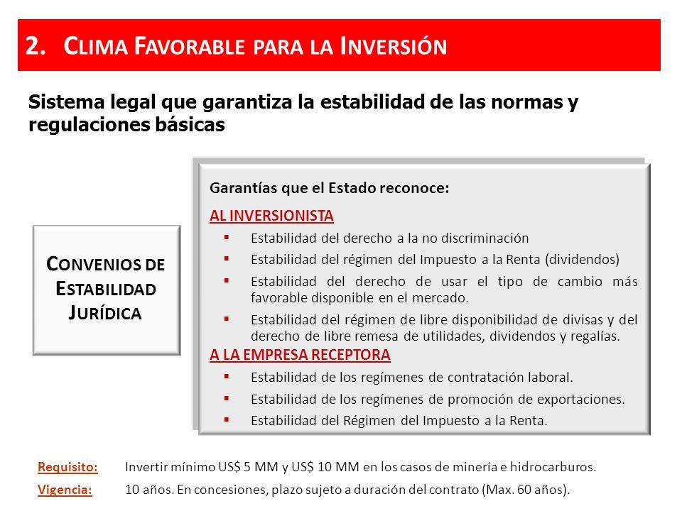 C ONVENIOS DE E STABILIDAD J URÍDICA Requisito: Invertir mínimo US$ 5 MM y US$ 10 MM en los casos de minería e hidrocarburos. Vigencia:10 años. En con