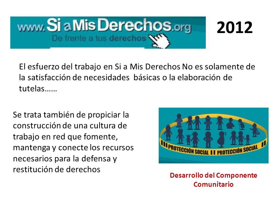 2012 Se trata también de propiciar la construcción de una cultura de trabajo en red que fomente, mantenga y conecte los recursos necesarios para la de