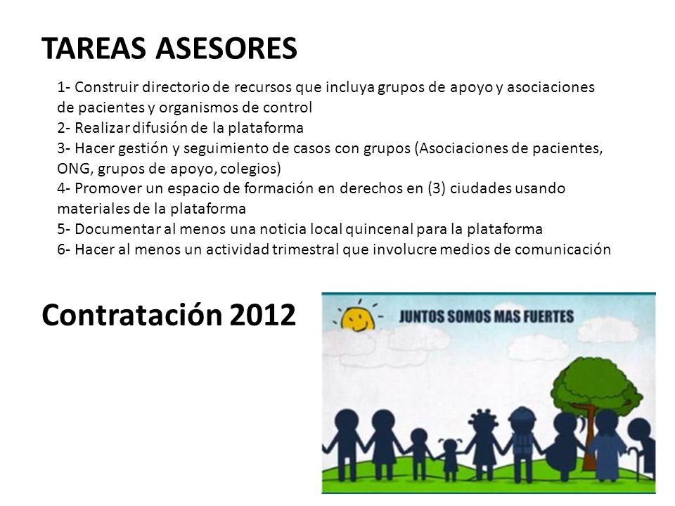 1- Construir directorio de recursos que incluya grupos de apoyo y asociaciones de pacientes y organismos de control 2- Realizar difusión de la platafo