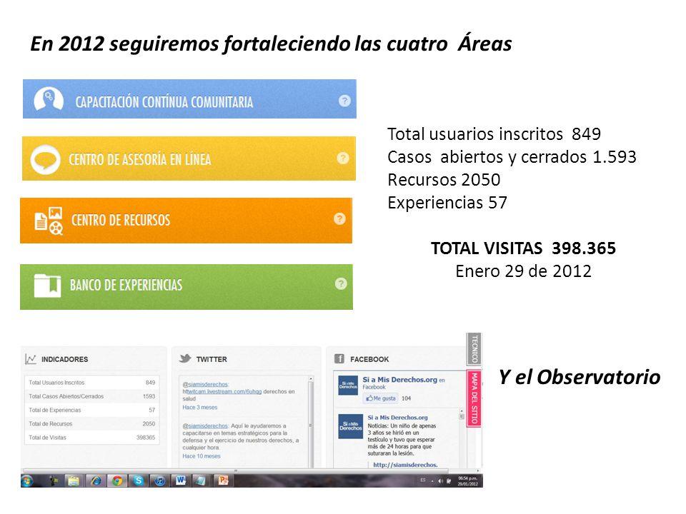 En 2012 seguiremos fortaleciendo las cuatro Áreas Y el Observatorio Total usuarios inscritos 849 Casos abiertos y cerrados 1.593 Recursos 2050 Experiencias 57 TOTAL VISITAS 398.365 Enero 29 de 2012
