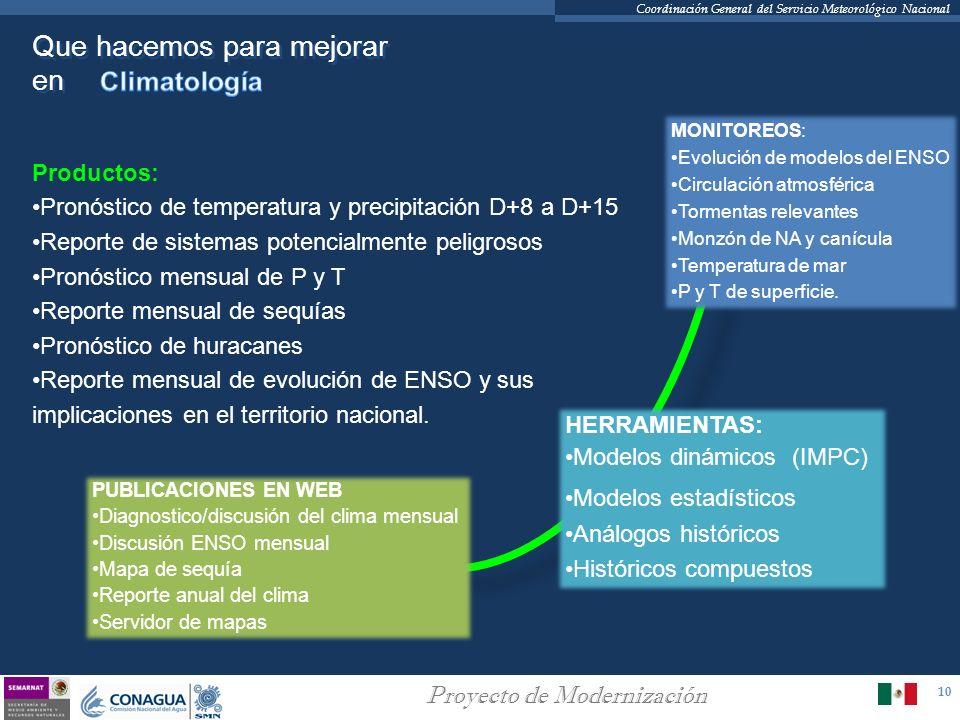 10 Proyecto de Modernización Coordinación General del Servicio Meteorológico Nacional Que hacemos para mejorar en Que hacemos para mejorar en Producto