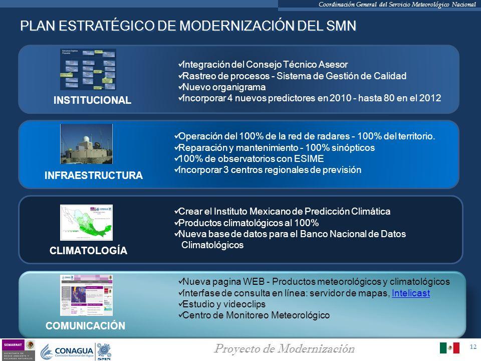 12 Proyecto de Modernización Coordinación General del Servicio Meteorológico Nacional PLAN ESTRATÉGICO DE MODERNIZACIÓN DEL SMN Integración del Consej