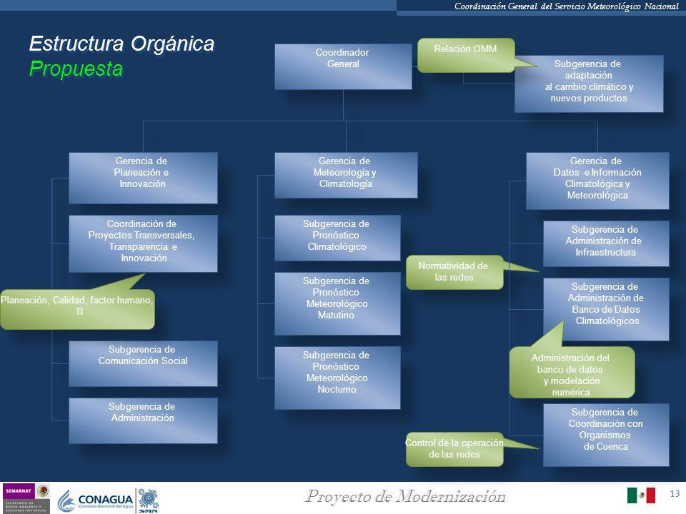13 Proyecto de Modernización Coordinación General del Servicio Meteorológico Nacional Coordinador General Gerencia de Planeación e Innovación Gerencia