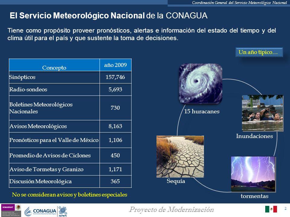 2 Proyecto de Modernización Coordinación General del Servicio Meteorológico Nacional El Servicio Meteorológico Nacional de la CONAGUA Tiene como propó