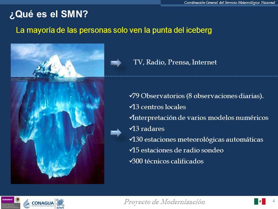 4 Proyecto de Modernización Coordinación General del Servicio Meteorológico Nacional ¿Qué es el SMN? La mayoría de las personas solo ven la punta del