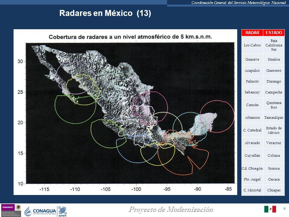 6 Proyecto de Modernización Coordinación General del Servicio Meteorológico Nacional RADARESTADO Los Cabos Baja California Sur GuasaveSinaloa Acapulco