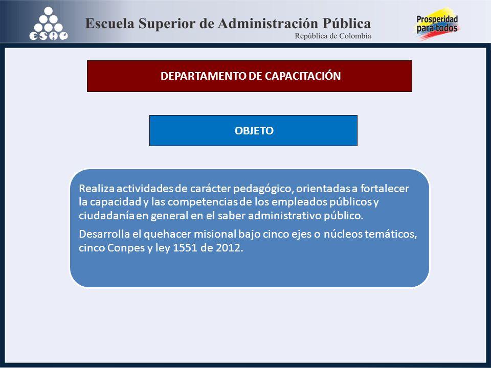 Realiza actividades de carácter pedagógico, orientadas a fortalecer la capacidad y las competencias de los empleados públicos y ciudadanía en general en el saber administrativo público.