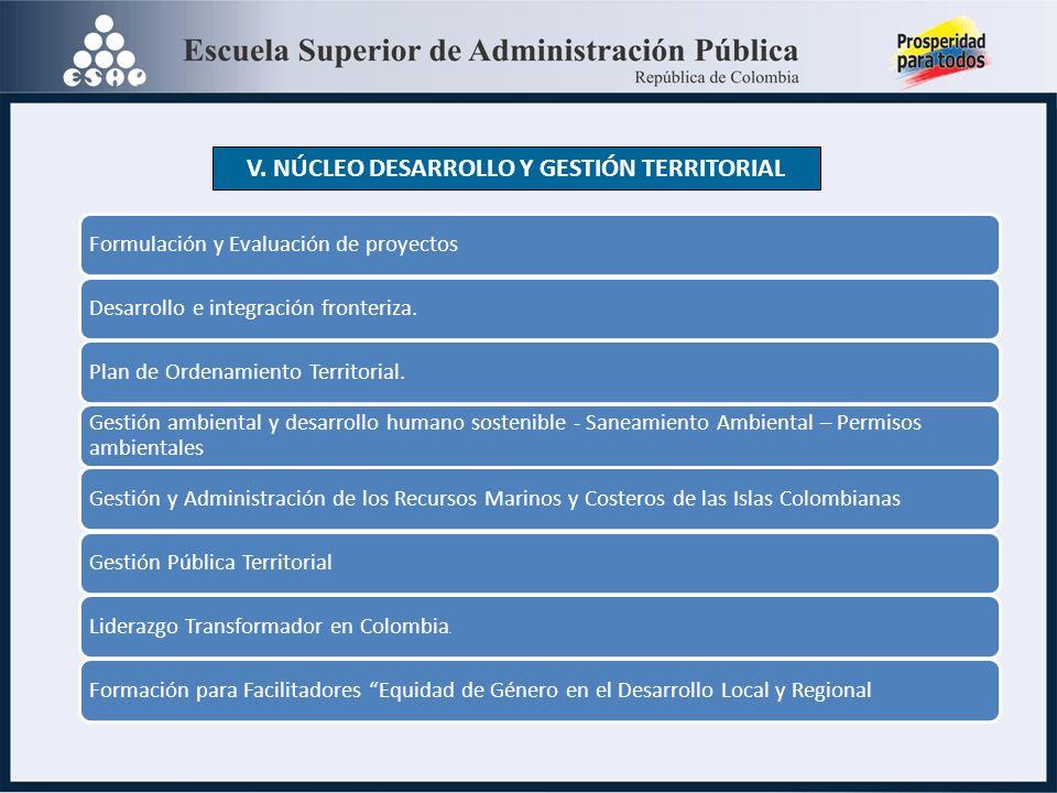 Formulación y Evaluación de proyectosDesarrollo e integración fronteriza.Plan de Ordenamiento Territorial.