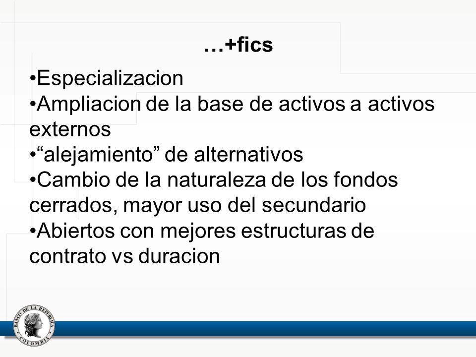 Especializacion Ampliacion de la base de activos a activos externos alejamiento de alternativos Cambio de la naturaleza de los fondos cerrados, mayor uso del secundario Abiertos con mejores estructuras de contrato vs duracion