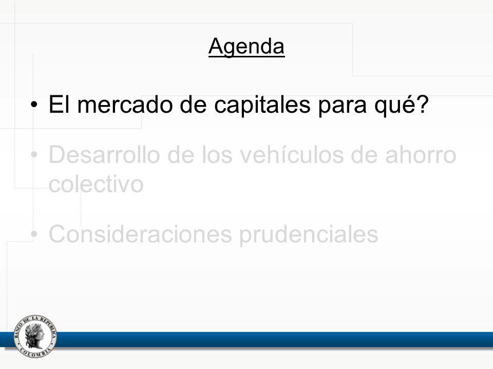 Agenda El mercado de capitales para qué.