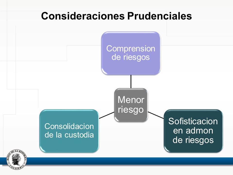 Consideraciones Prudenciales Menor riesgo Comprension de riesgos Sofisticacion en admon de riesgos Consolidacion de la custodia