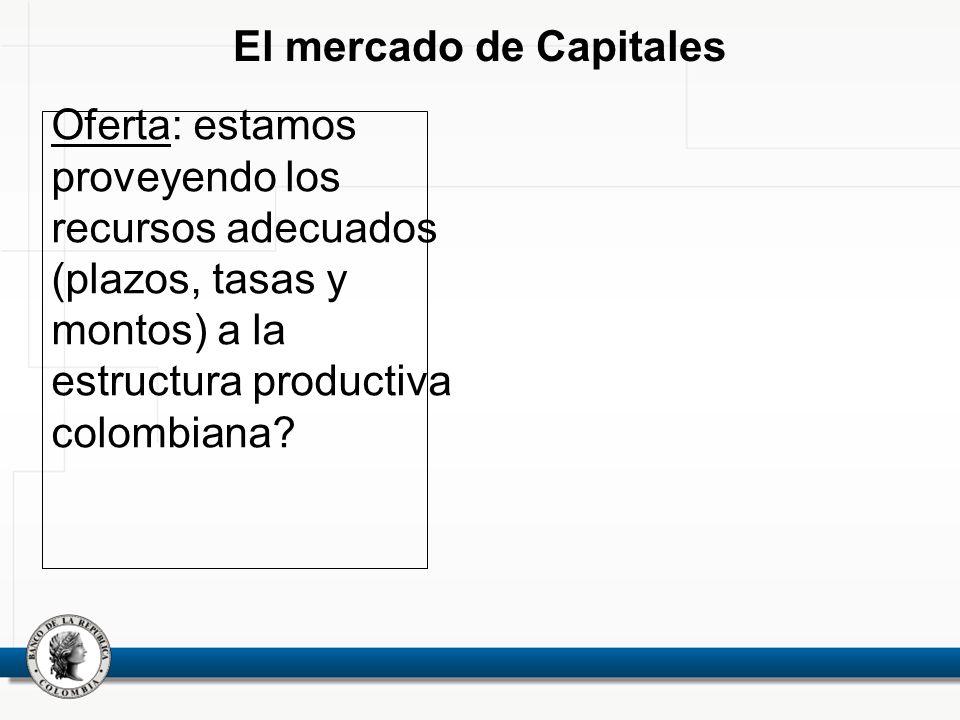 El mercado de Capitales Oferta: estamos proveyendo los recursos adecuados (plazos, tasas y montos) a la estructura productiva colombiana